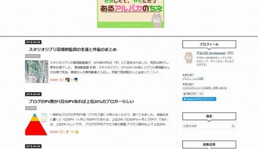 【ブログカスタマイズ】はてなブログのテーマ「Haruni」がオススメ!