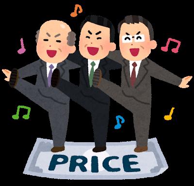 価格カルテル