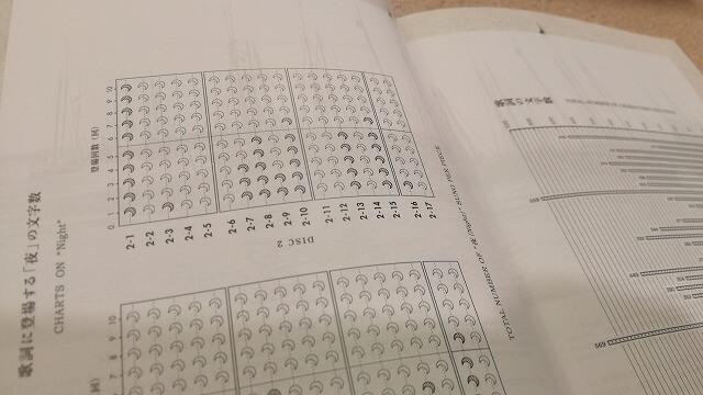 魚図鑑詳細