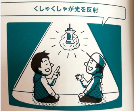 くしゃくしゃが光を反射(引用元:自衛隊防災BOOK)