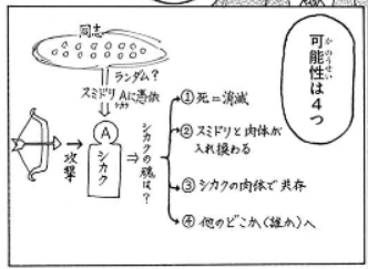 引用元:HUNTERXHUNTER386話