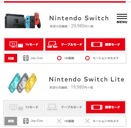 Nintendo SwitchとLiteの比較