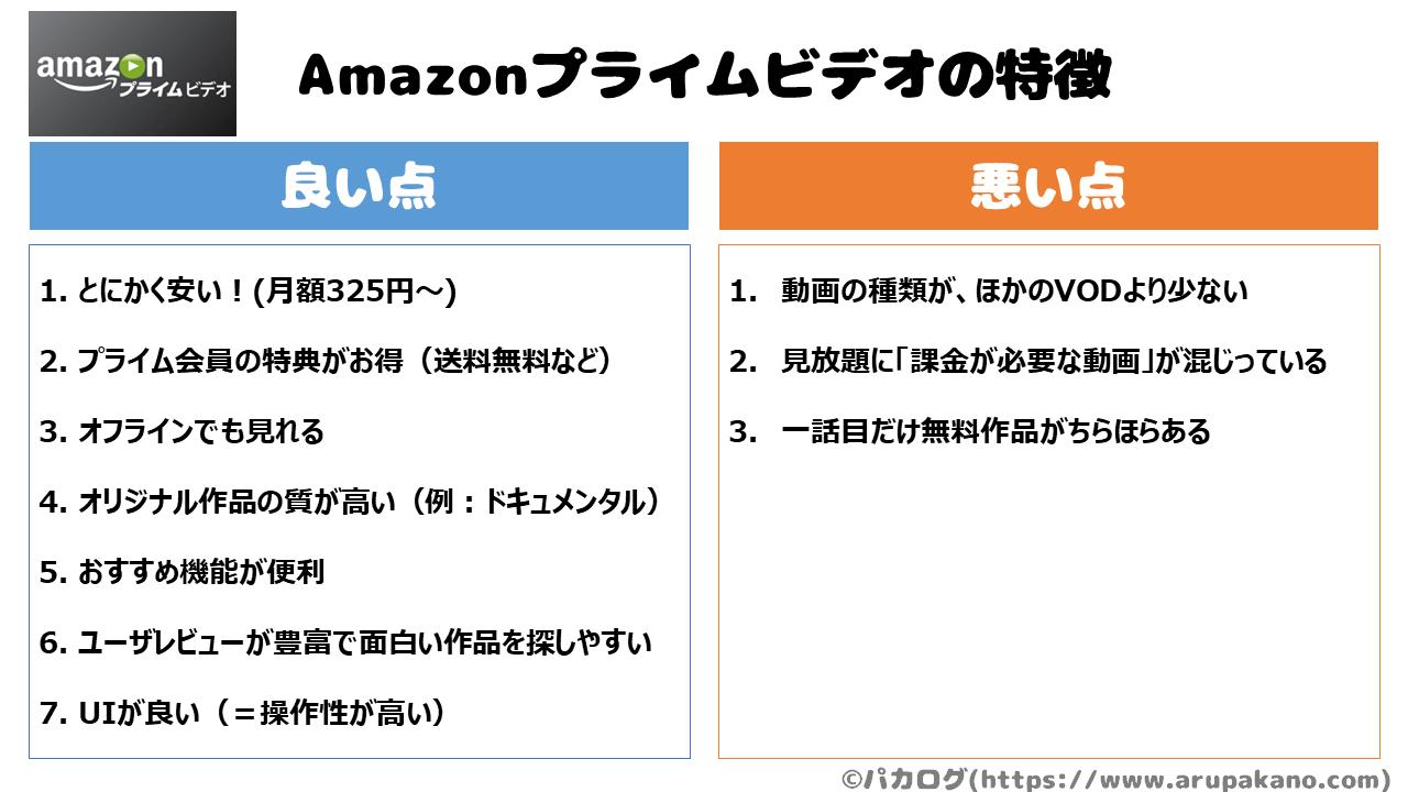 Amazonプライムビデオのメリット・デメリット【徹底的に語る】