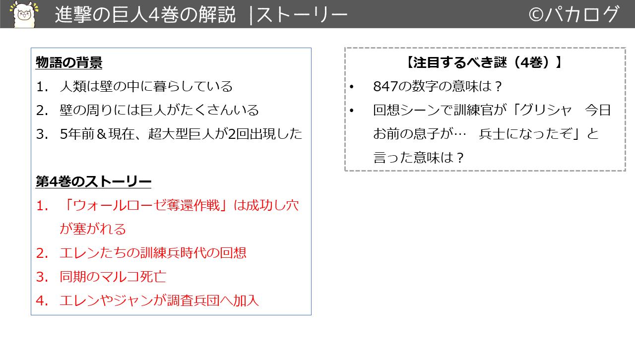 進撃の巨人4巻あらすじとストーリー.PNG