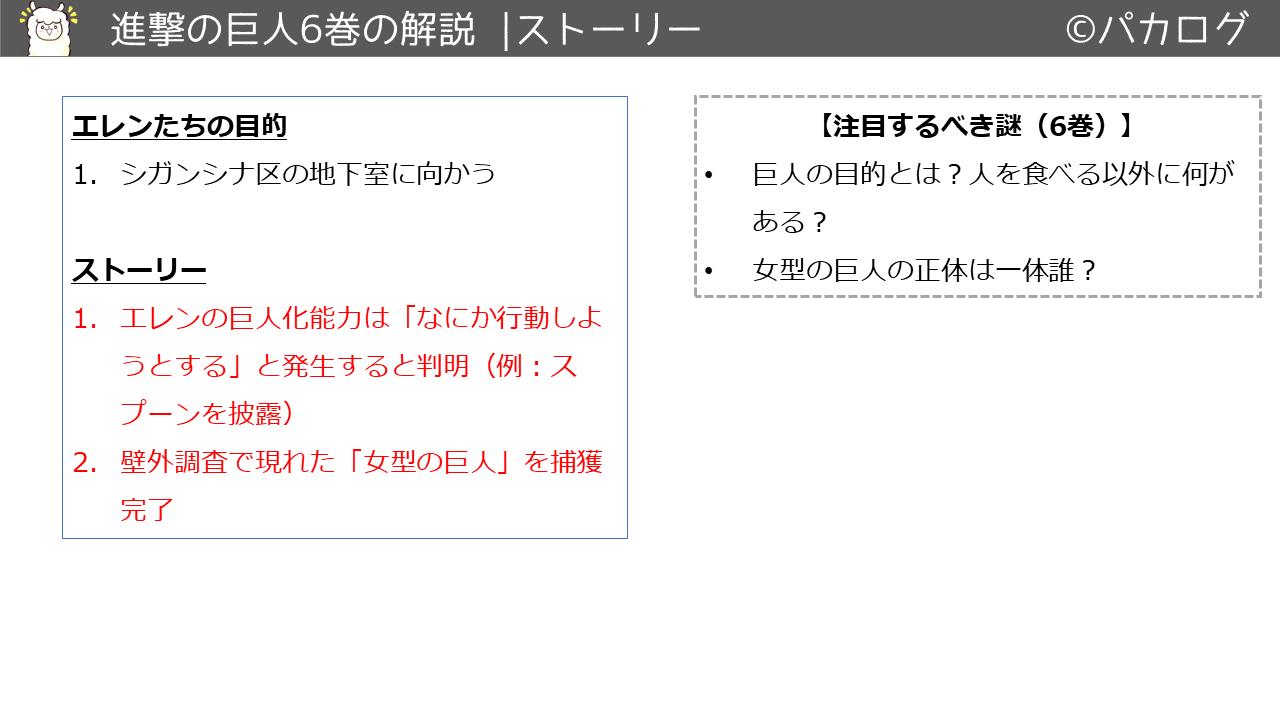 進撃の巨人6巻あらすじとストーリー.PNG