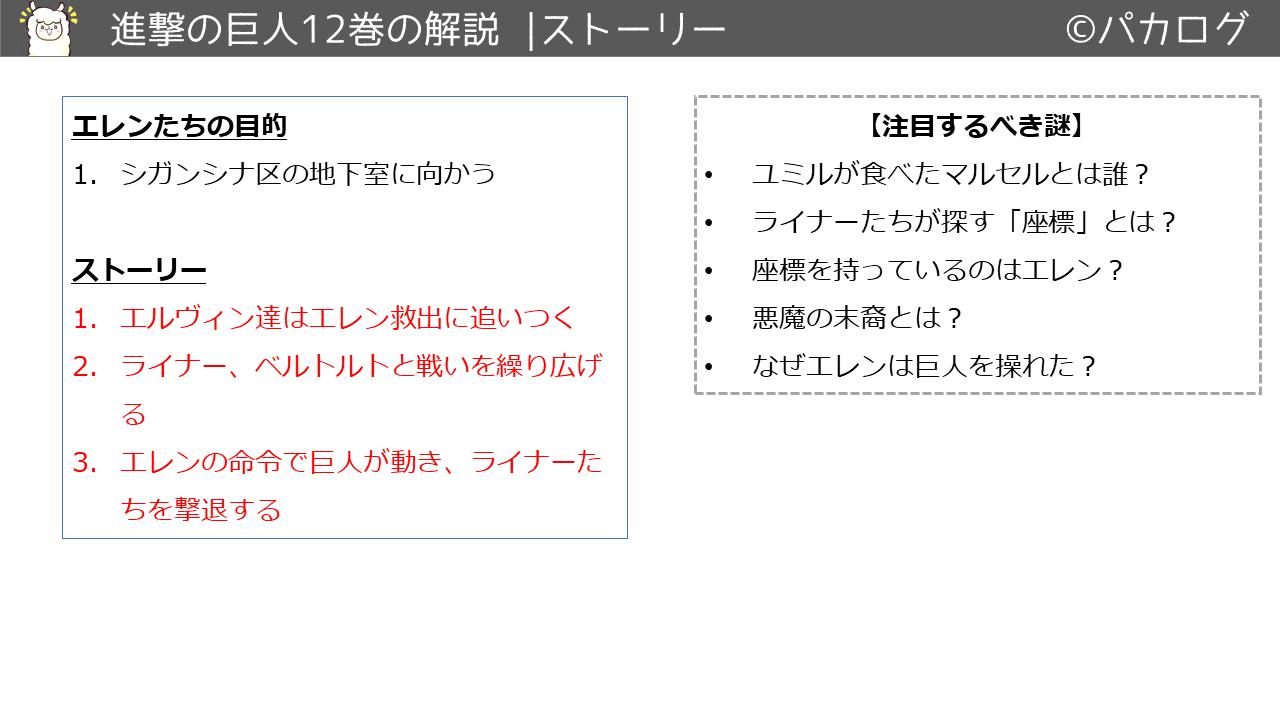 進撃の巨人12巻あらすじとストーリー.PNG