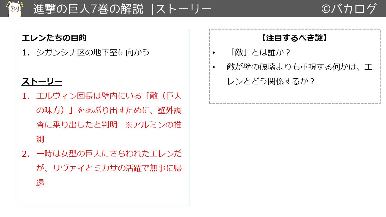 進撃の巨人7巻あらすじとストーリー.PNG