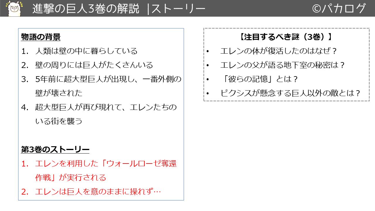 進撃の巨人3巻あらすじとストーリー.PNG