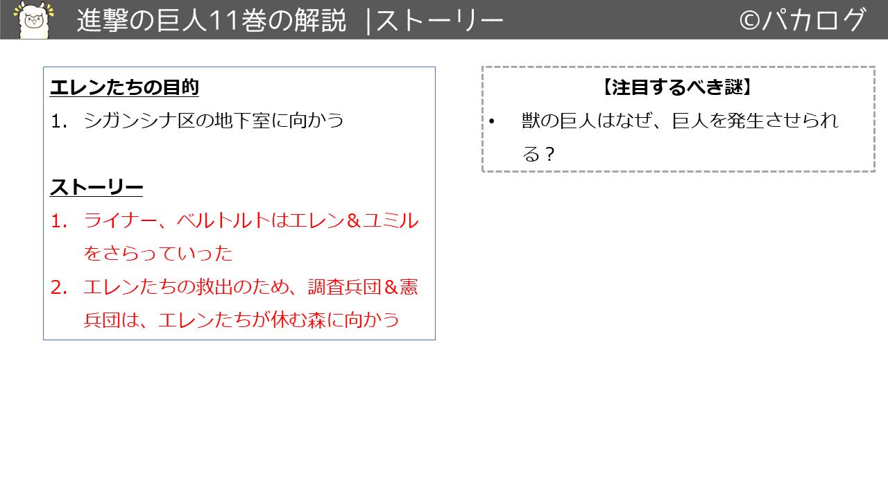 進撃の巨人11巻あらすじとストーリー.PNG