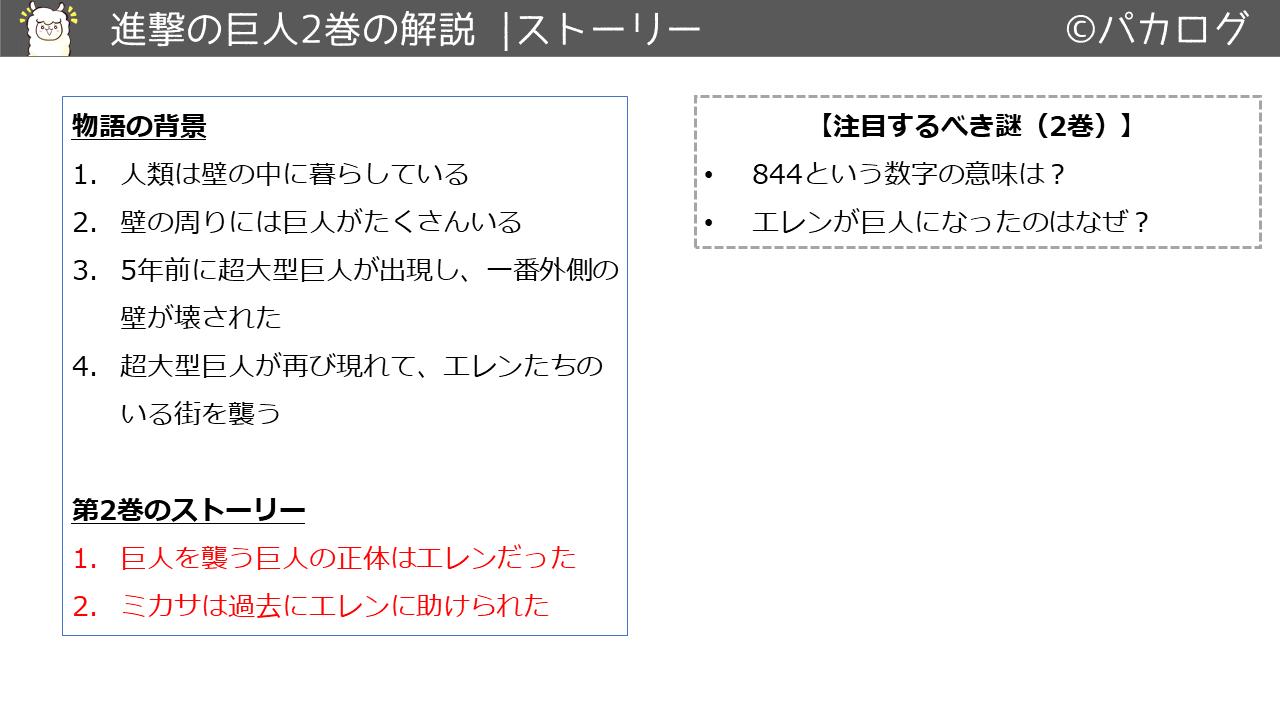 進撃の巨人2巻あらすじとストーリー.PNG