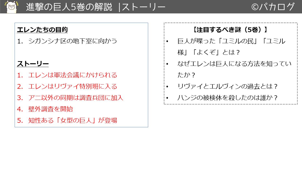 進撃の巨人5巻あらすじとストーリー.PNG