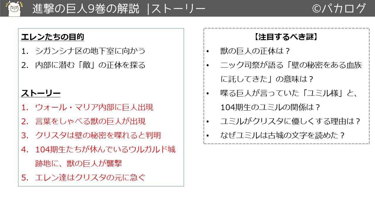 進撃の巨人9巻あらすじとストーリー.PNG